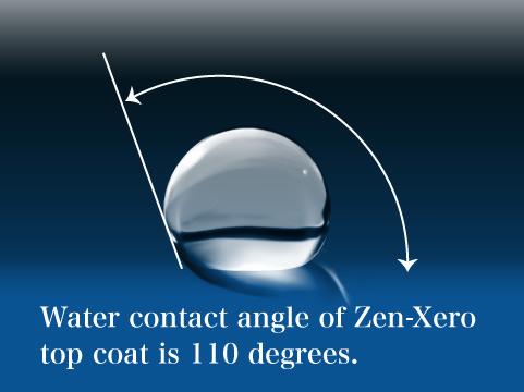Zen-Zeroの超撥水接触角